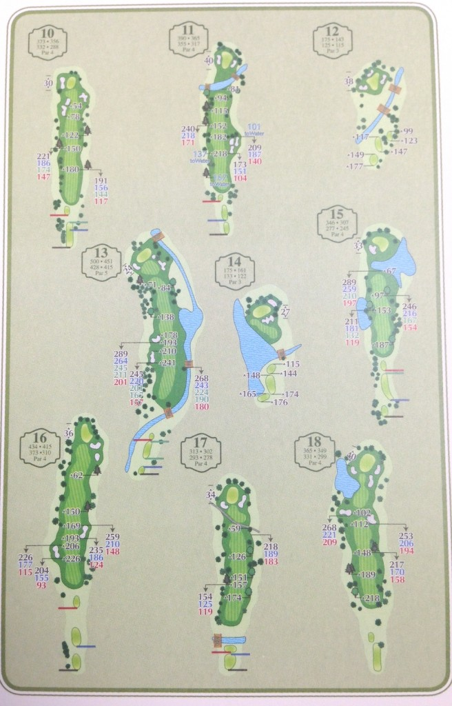 Back 9 layout