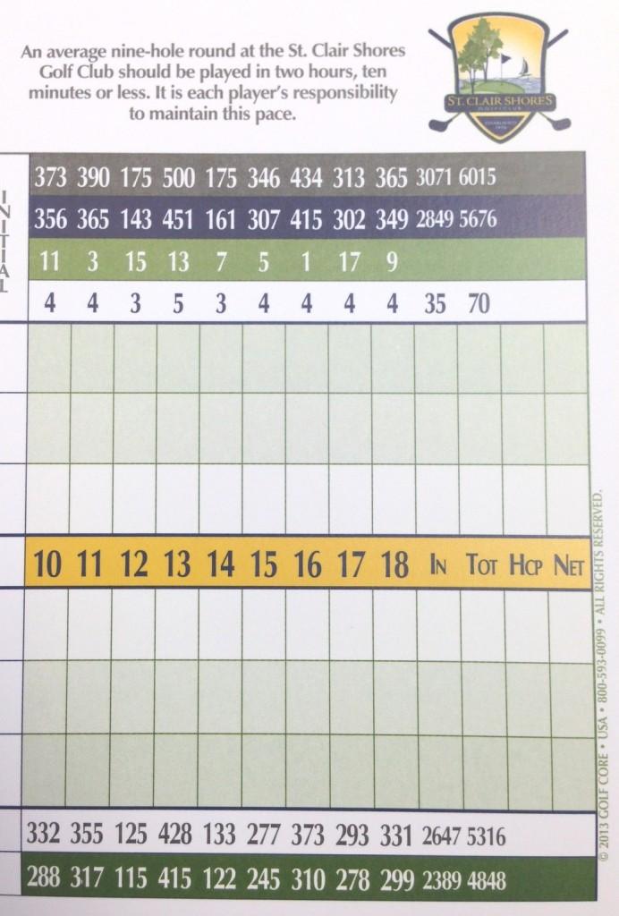 Back 9 scorecard